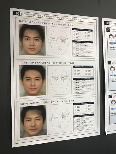 芸能人の眉毛要素